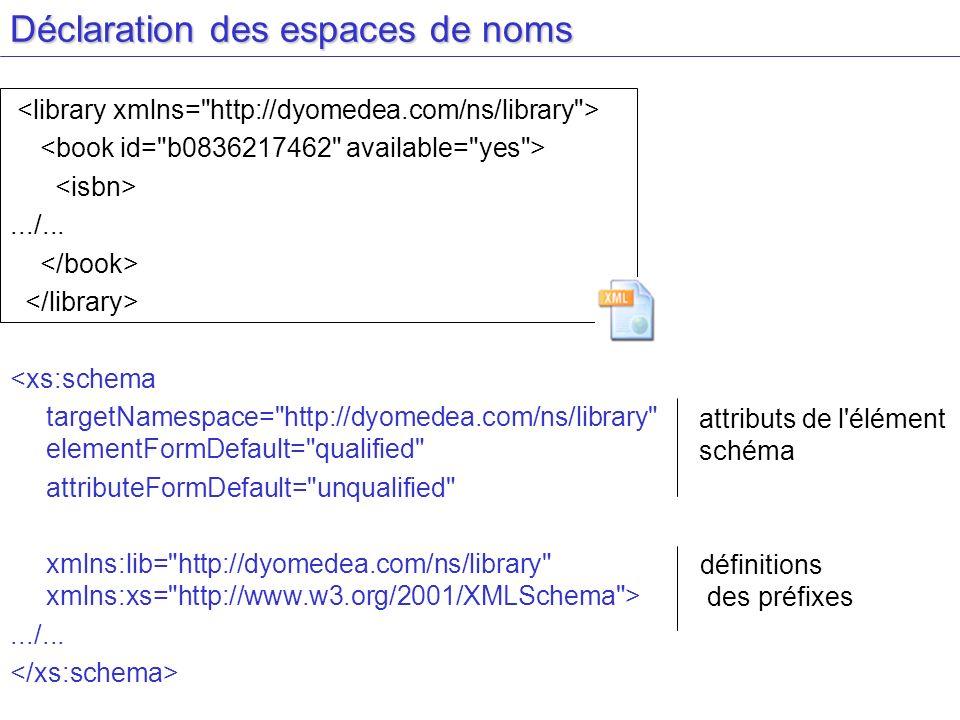 Déclaration des espaces de noms.../... <xs:schema targetNamespace=