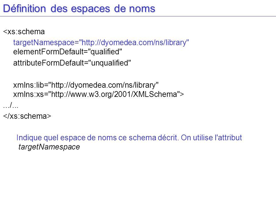 Définition des espaces de noms <xs:schema targetNamespace=