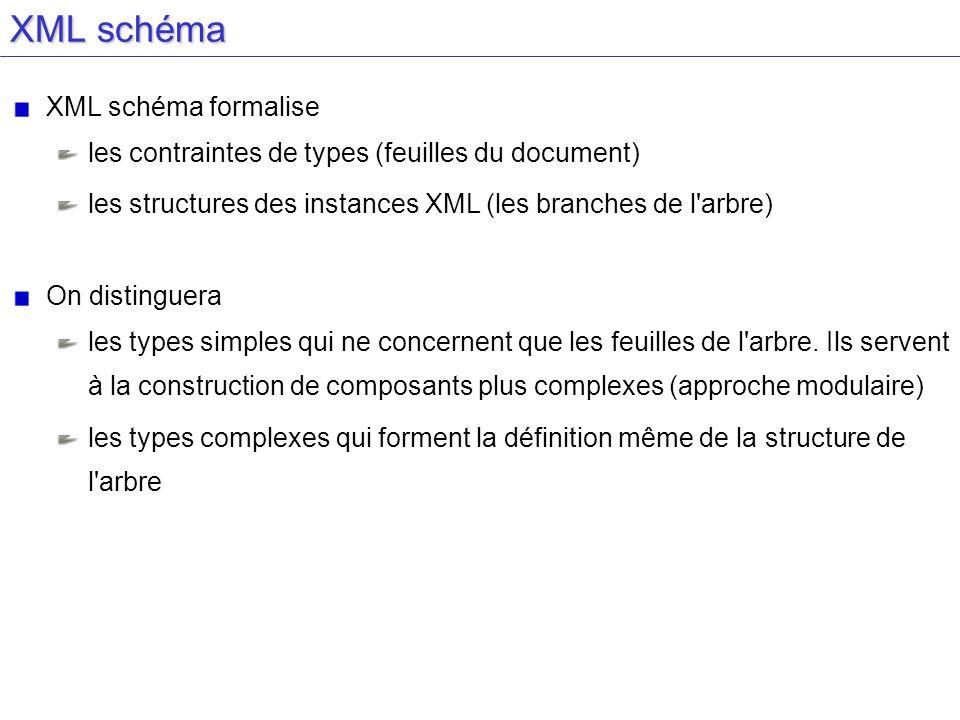 XML schéma XML schéma formalise les contraintes de types (feuilles du document) les structures des instances XML (les branches de l'arbre) On distingu