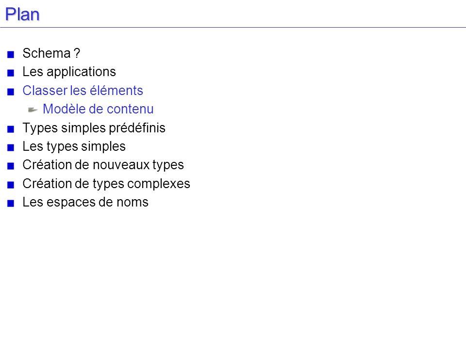Plan Schema ? Les applications Classer les éléments Modèle de contenu Types simples prédéfinis Les types simples Création de nouveaux types Création d