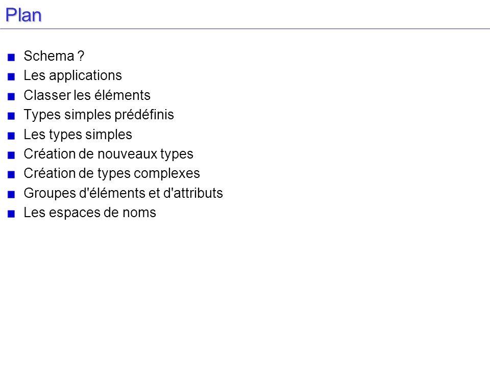 XML schéma XML schéma formalise les contraintes de types (feuilles du document) les structures des instances XML (les branches de l arbre) On distinguera les types simples qui ne concernent que les feuilles de l arbre.
