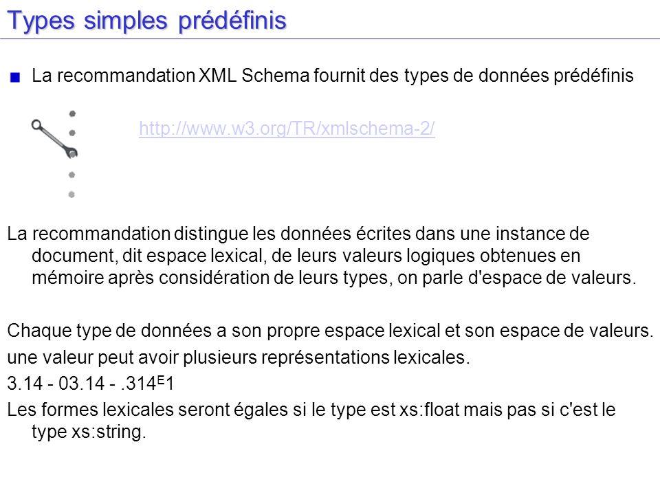 Types simples prédéfinis La recommandation XML Schema fournit des types de données prédéfinis http://www.w3.org/TR/xmlschema-2/ La recommandation dist