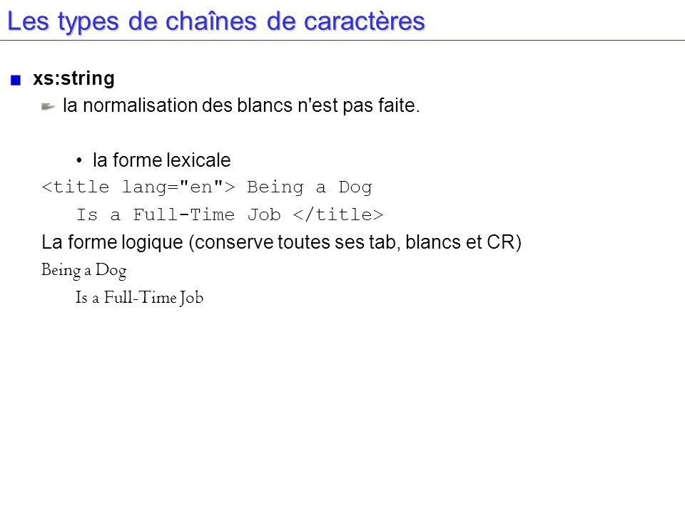 Les types de chaînes de caractères xs:string la normalisation des blancs n'est pas faite. la forme lexicale Being a Dog Is a Full-Time Job La forme lo