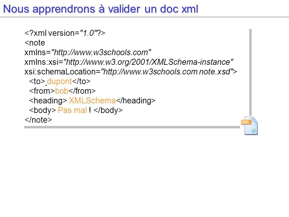 Définition des espaces de noms <xs:schema targetNamespace= http://dyomedea.com/ns/library elementFormDefault= qualified attributeFormDefault= unqualified xmlns:lib= http://dyomedea.com/ns/library xmlns:xs= http://www.w3.org/2001/XMLSchema >.../...