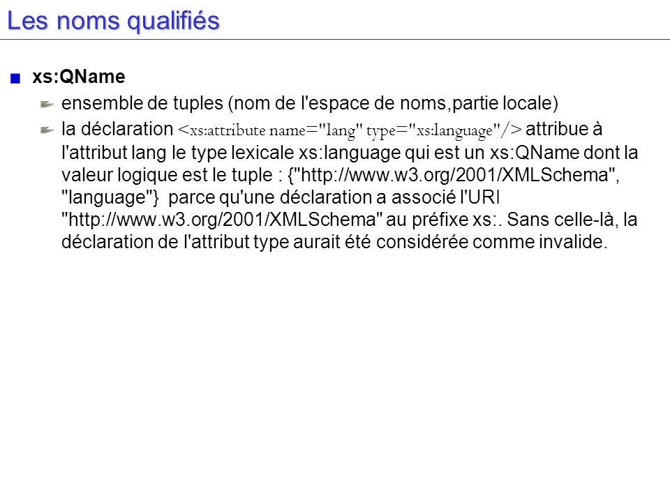 Les noms qualifiés xs:QName ensemble de tuples (nom de l'espace de noms,partie locale) la déclaration attribue à l'attribut lang le type lexicale xs:l