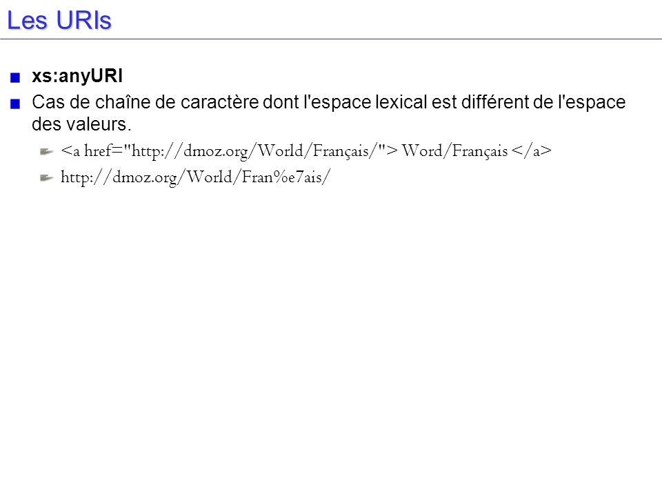 Les URIs xs:anyURI Cas de chaîne de caractère dont l'espace lexical est différent de l'espace des valeurs. Word/Français http://dmoz.org/World/Fran%e7