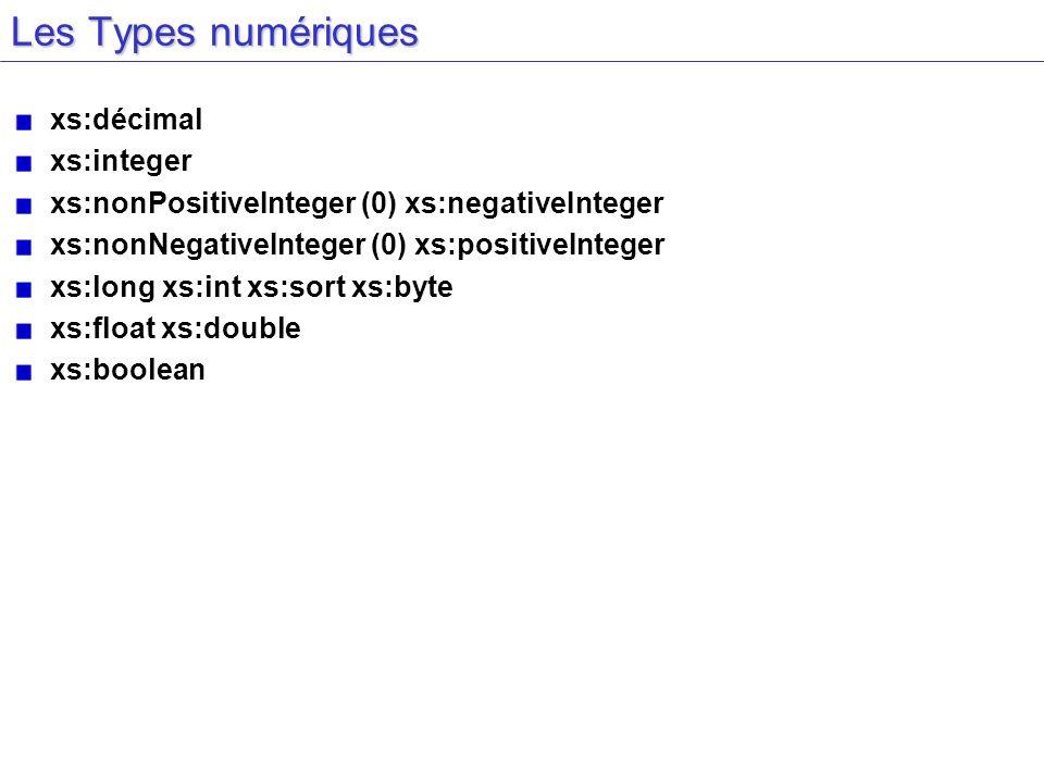 Les Types numériques xs:décimal xs:integer xs:nonPositiveInteger (0) xs:negativeInteger xs:nonNegativeInteger (0) xs:positiveInteger xs:long xs:int xs