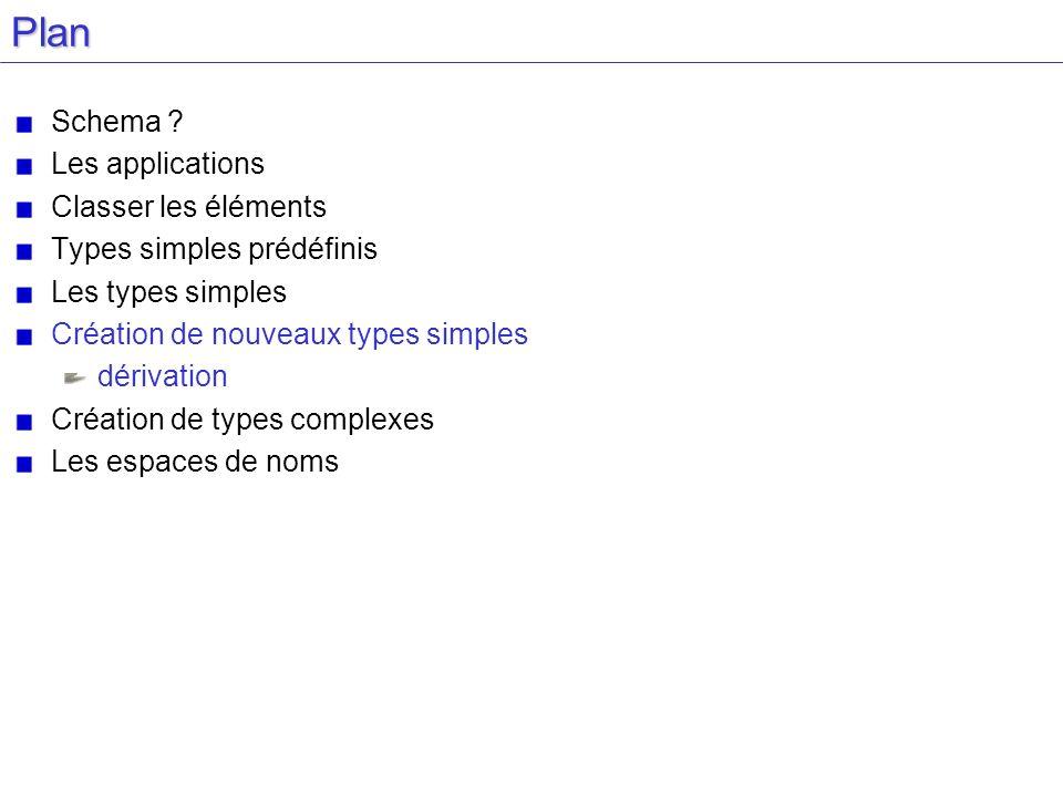 Plan Schema ? Les applications Classer les éléments Types simples prédéfinis Les types simples Création de nouveaux types simples dérivation Création