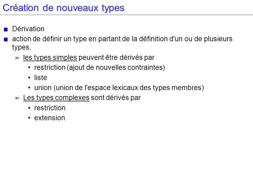 Création de nouveaux types Dérivation action de définir un type en partant de la définition d'un ou de plusieurs types. les types simples peuvent être
