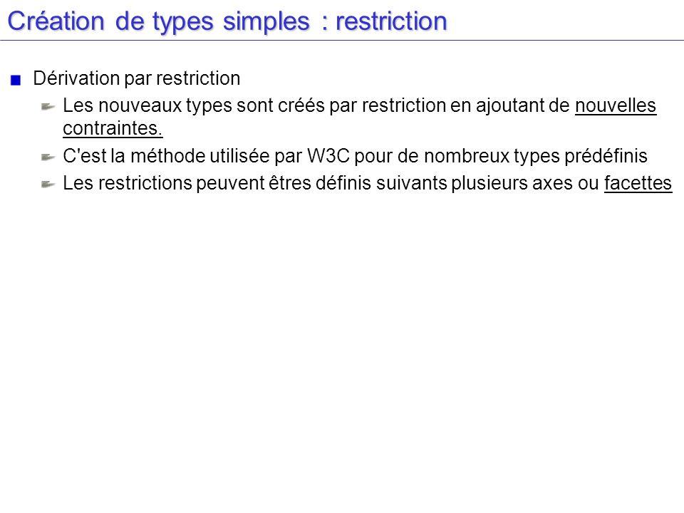 Création de types simples : restriction Dérivation par restriction Les nouveaux types sont créés par restriction en ajoutant de nouvelles contraintes.