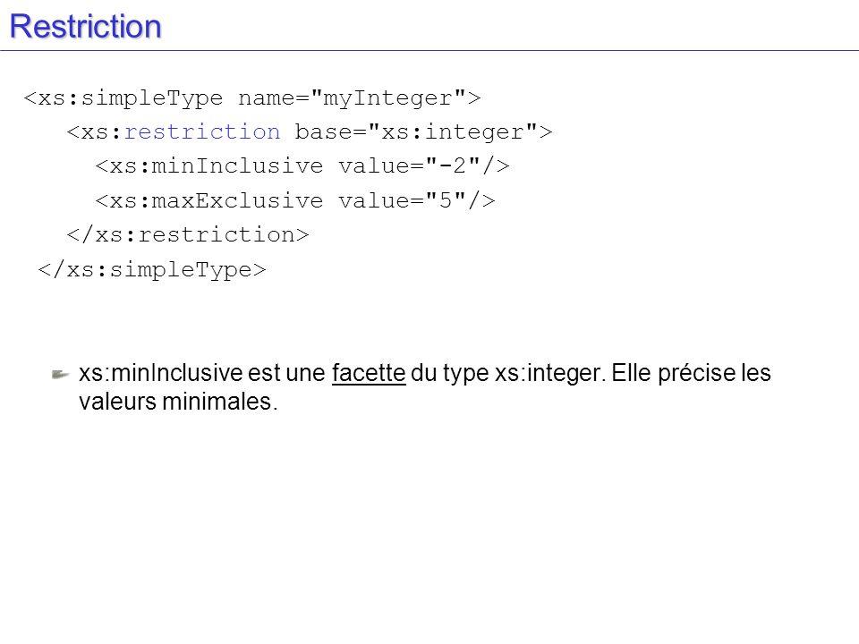 Restriction xs:minInclusive est une facette du type xs:integer. Elle précise les valeurs minimales.
