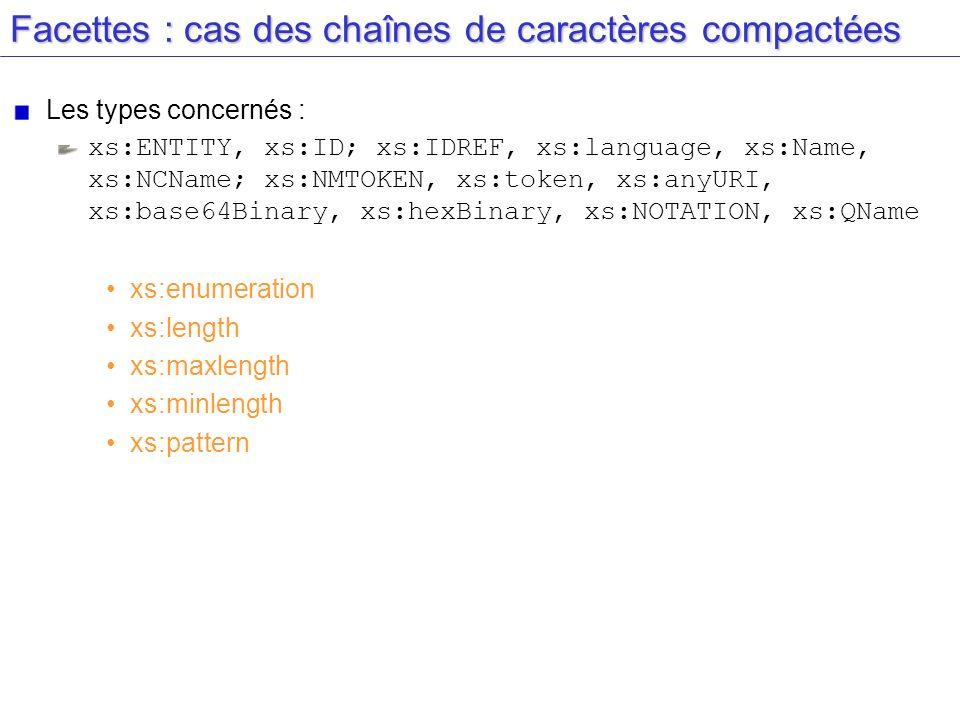 Facettes : cas des chaînes de caractères compactées Les types concernés : xs:ENTITY, xs:ID; xs:IDREF, xs:language, xs:Name, xs:NCName; xs:NMTOKEN, xs: