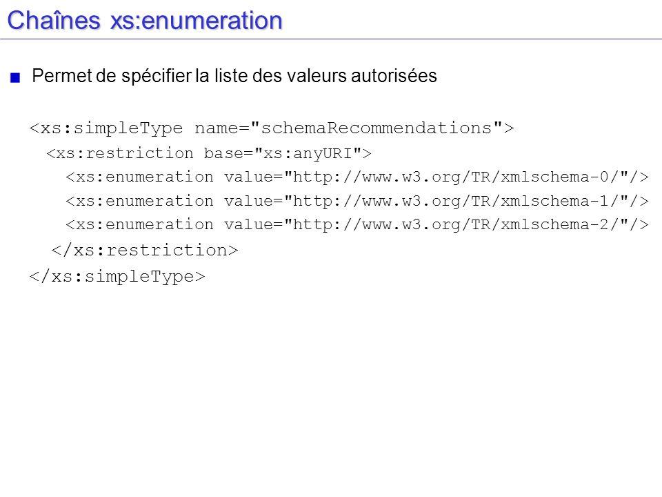 Chaînes xs:enumeration Permet de spécifier la liste des valeurs autorisées