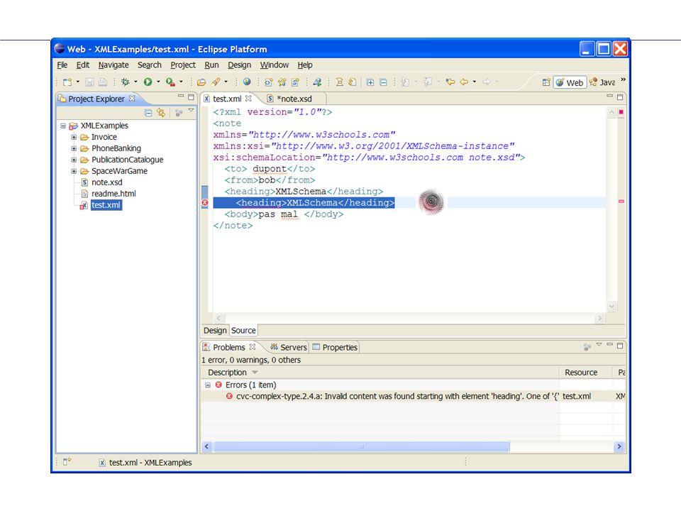 Différentes écritures 1.2.<xs:schema targetNamespace= http://dyomedea.com/ns/library 3.