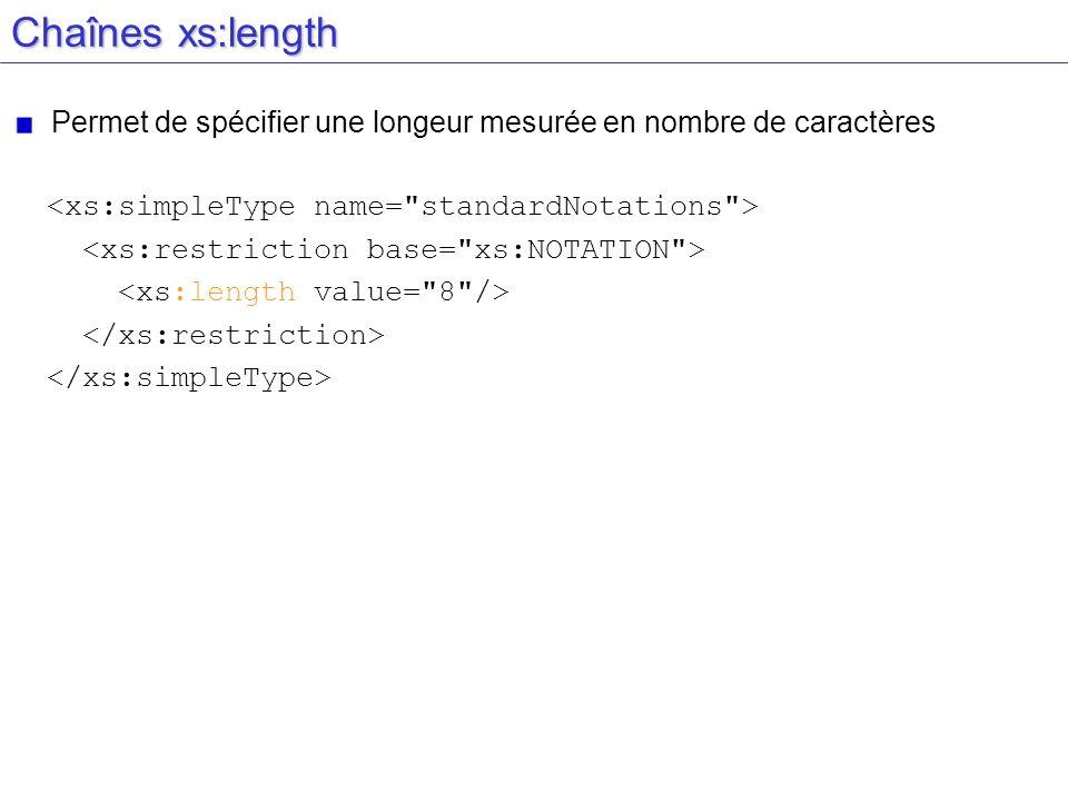Chaînes xs:length Permet de spécifier une longeur mesurée en nombre de caractères