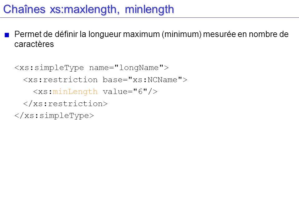 Chaînes xs:maxlength, minlength Permet de définir la longueur maximum (minimum) mesurée en nombre de caractères
