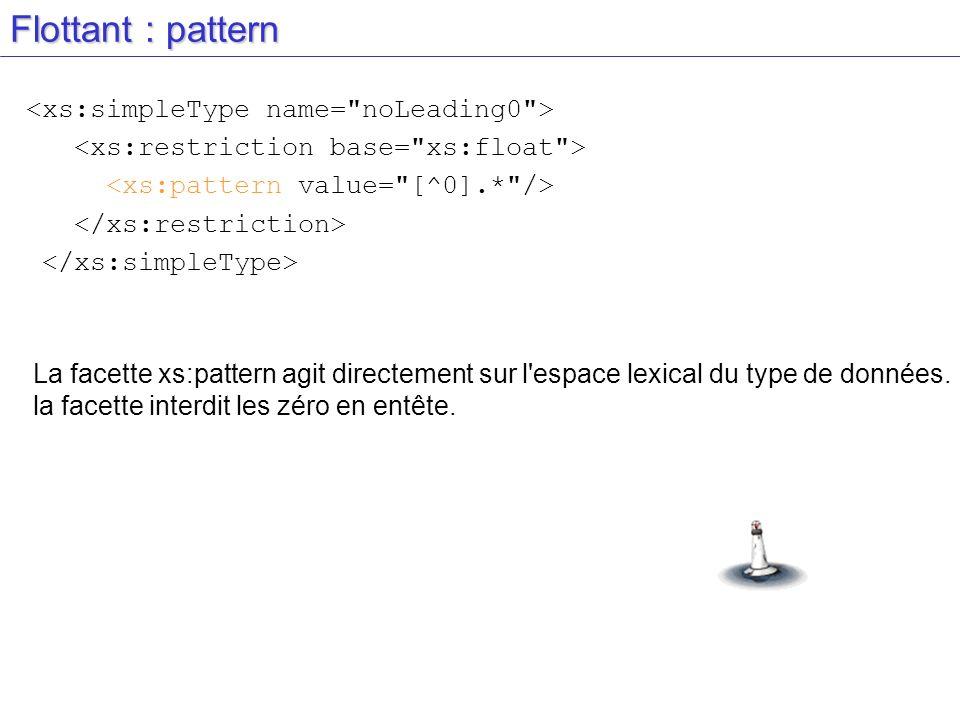 Flottant : pattern La facette xs:pattern agit directement sur l'espace lexical du type de données. la facette interdit les zéro en entête.