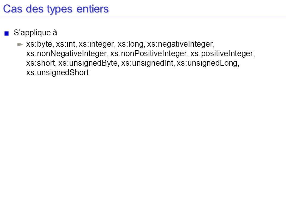 Cas des types entiers S'applique à xs:byte, xs:int, xs:integer, xs:long, xs:negativeInteger, xs:nonNegativeInteger, xs:nonPositiveInteger, xs:positive
