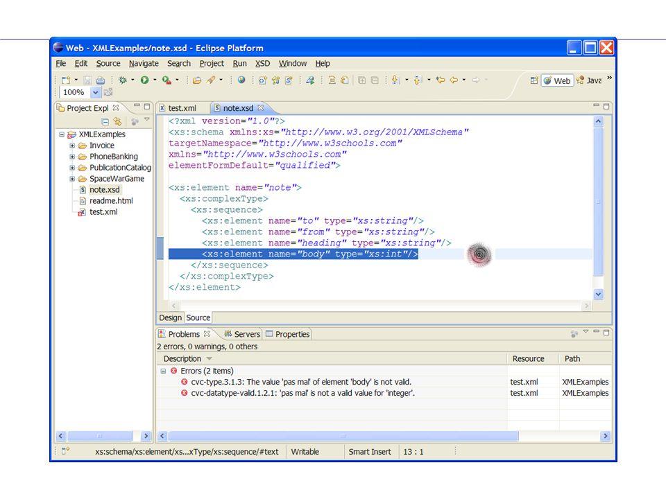Autre écriture <schema targetNamespace= http://dyomedea.com/ns/library elementFormDefault= qualified attributeFormDefault= unqualified xmlns= http://www.w3.org/2001/XMLSchema xmlns:lib= http://dyomedea.com/ns/library > pas de ns car W3C est le NS par défaut