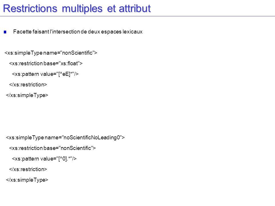 Restrictions multiples et attribut Facette faisant l'intersection de deux espaces lexicaux