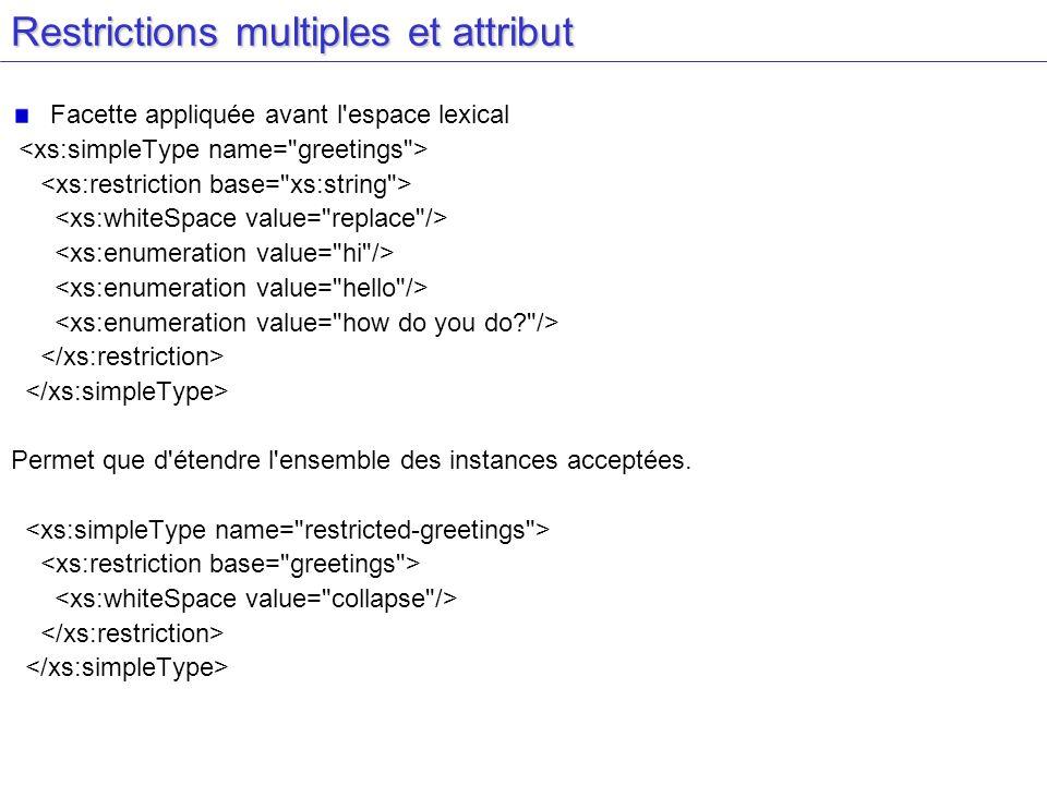 Restrictions multiples et attribut Facette appliquée avant l'espace lexical Permet que d'étendre l'ensemble des instances acceptées.