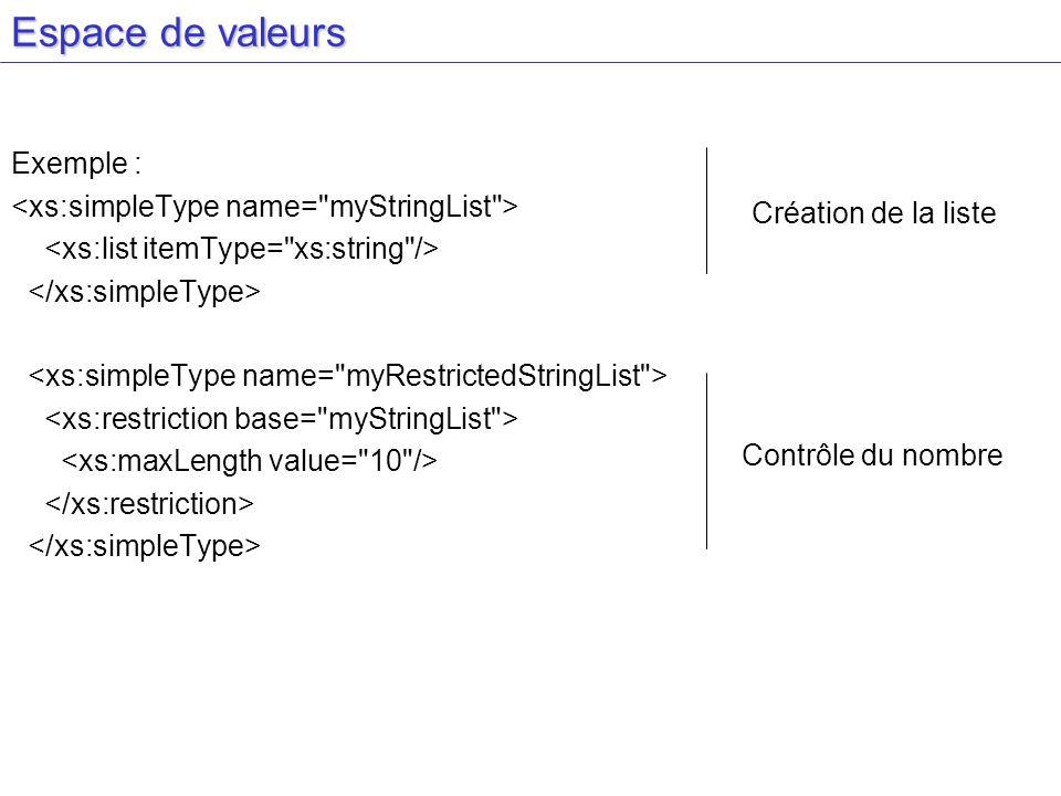 Espace de valeurs Exemple : Création de la liste Contrôle du nombre