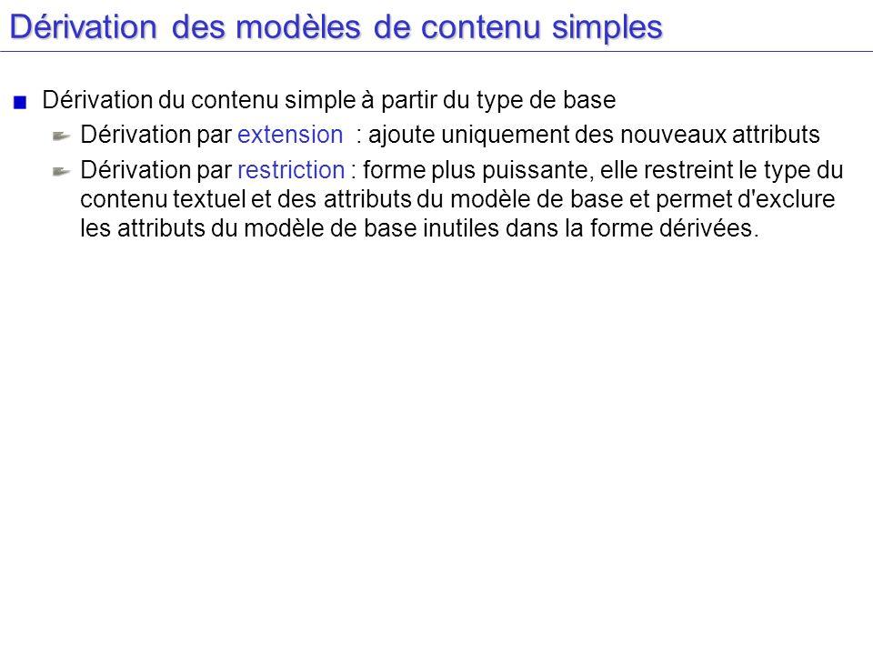 Dérivation des modèles de contenu simples Dérivation du contenu simple à partir du type de base Dérivation par extension : ajoute uniquement des nouve