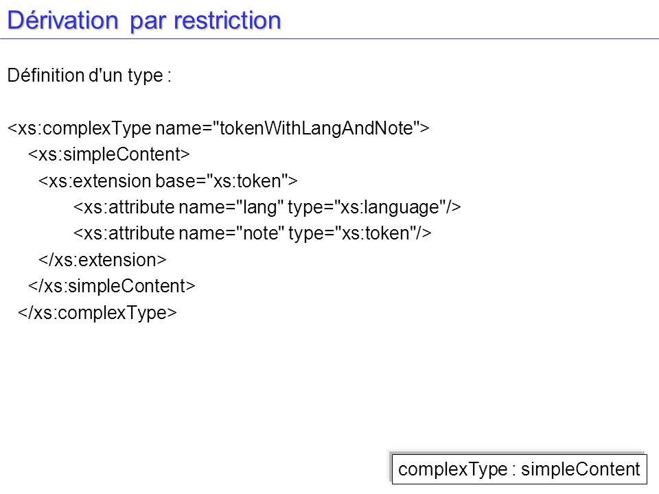 Dérivation par restriction Définition d'un type : complexType : simpleContent