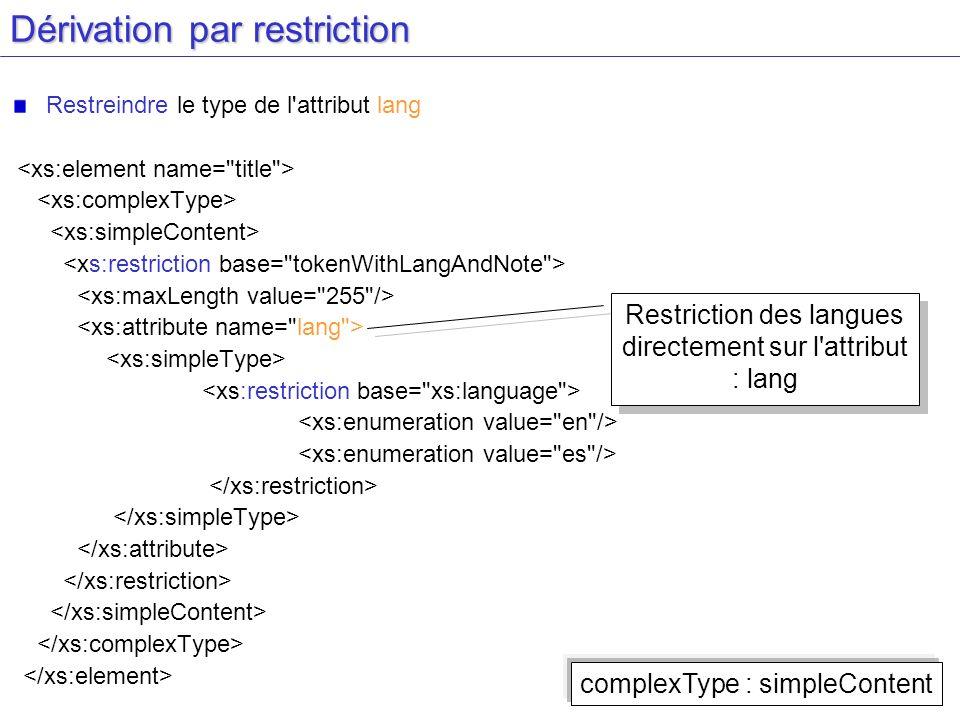 Dérivation par restriction Restreindre le type de l'attribut lang Restriction des langues directement sur l'attribut : lang Restriction des langues di