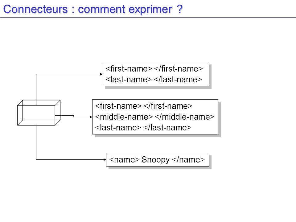Connecteurs : comment exprimer ? Snoopy