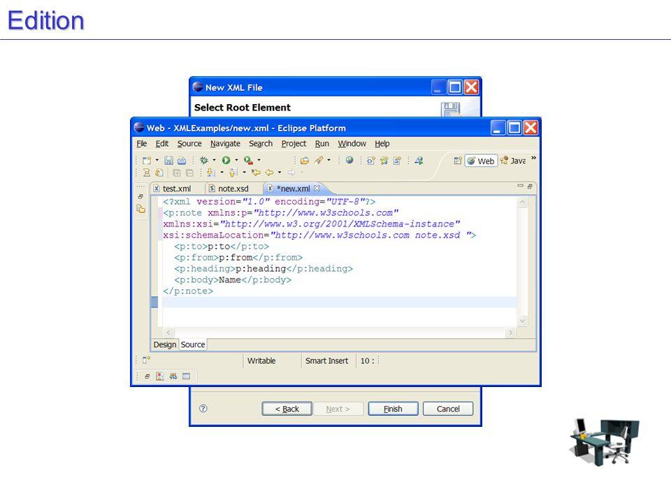 Les unités lexicales xs:Name idem que NMTOKEN et commence par un caractère –1950-10-04 Snoopy –bold,brash (pas de virgule) xs:NCName pas de : –_1950-10-04:10-00 xs:ID xs:NCNAME unique