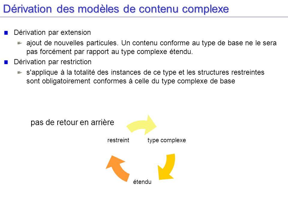 Dérivation des modèles de contenu complexe Dérivation par extension ajout de nouvelles particules. Un contenu conforme au type de base ne le sera pas