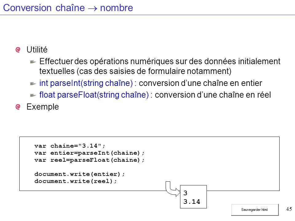 45 Conversion chaîne nombre Utilité Effectuer des opérations numériques sur des données initialement textuelles (cas des saisies de formulaire notamment) int parseInt(string chaîne) : conversion dune chaîne en entier float parseFloat(string chaîne) : conversion dune chaîne en réel Exemple var chaine= 3.14 ; var entier=parseInt(chaine); var reel=parseFloat(chaine); document.write(entier); document.write(reel); 3 3.14