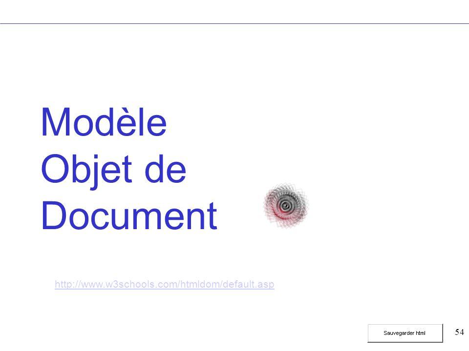54 Modèle Objet de Document http://www.w3schools.com/htmldom/default.asp