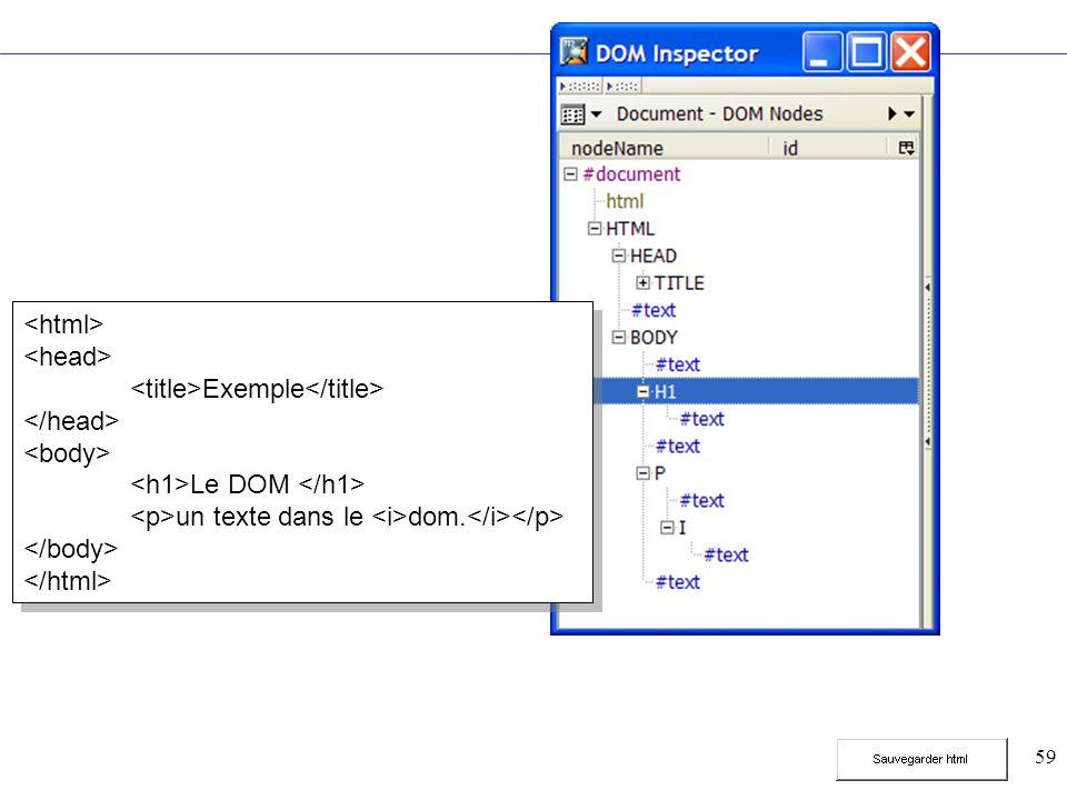 59 Exemple Le DOM un texte dans le dom.