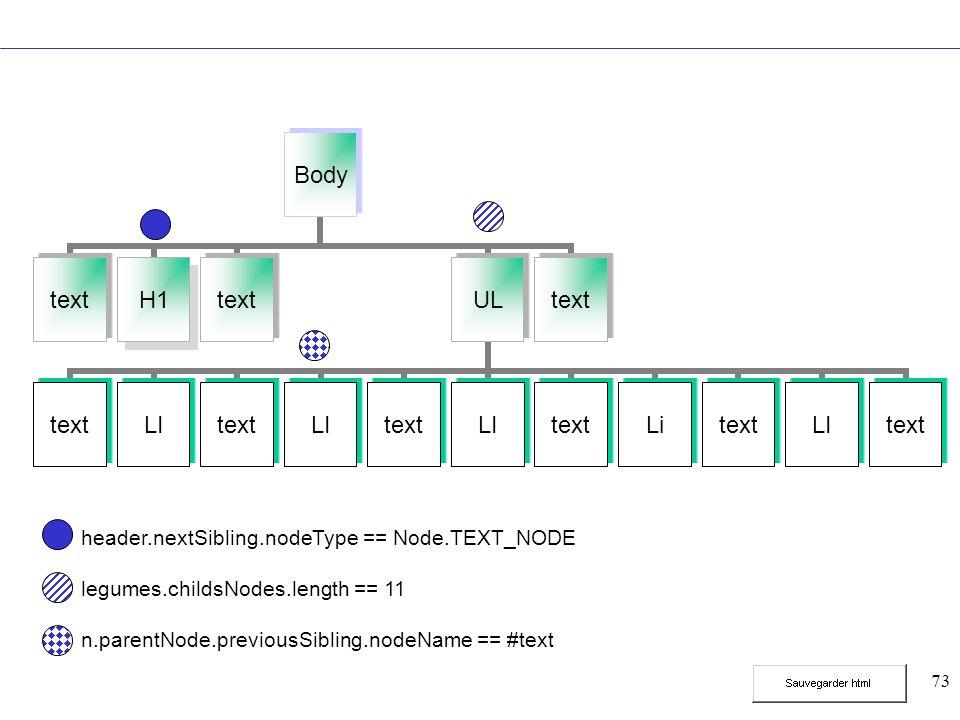 73 Body textH1textUL textLItextLItextLItextLitextLItext header.nextSibling.nodeType == Node.TEXT_NODE legumes.childsNodes.length == 11 n.parentNode.pr
