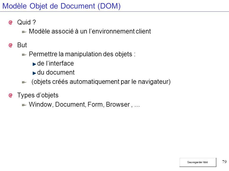 79 Modèle Objet de Document (DOM) Quid ? Modèle associé à un lenvironnement client But Permettre la manipulation des objets : de linterface du documen