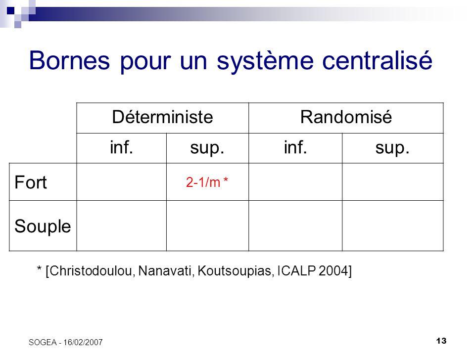 13 SOGEA - 16/02/2007 Bornes pour un système centralisé DéterministeRandomisé inf.sup.inf.sup. Fort 2-1/m * Souple * [Christodoulou, Nanavati, Koutsou