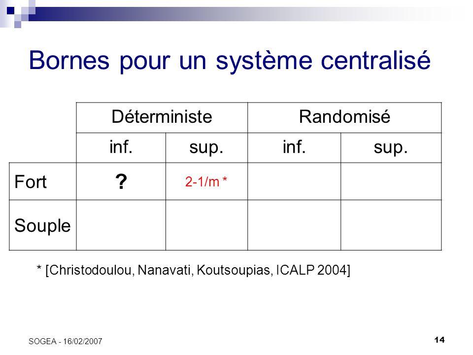 14 SOGEA - 16/02/2007 Bornes pour un système centralisé DéterministeRandomisé inf.sup.inf.sup. Fort ? 2-1/m * Souple * [Christodoulou, Nanavati, Kouts