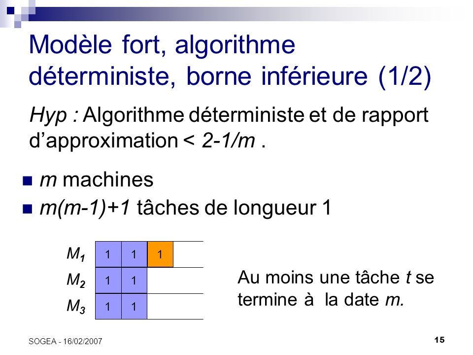 15 SOGEA - 16/02/2007 Modèle fort, algorithme déterministe, borne inférieure (1/2) m machines m(m-1)+1 tâches de longueur 1 Au moins une tâche t se te