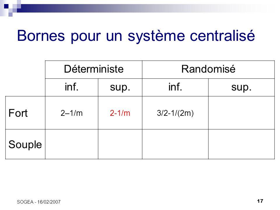 17 SOGEA - 16/02/2007 Bornes pour un système centralisé DéterministeRandomisé inf.sup.inf.sup. Fort 2–1/m2-1/m3/2-1/(2m) Souple