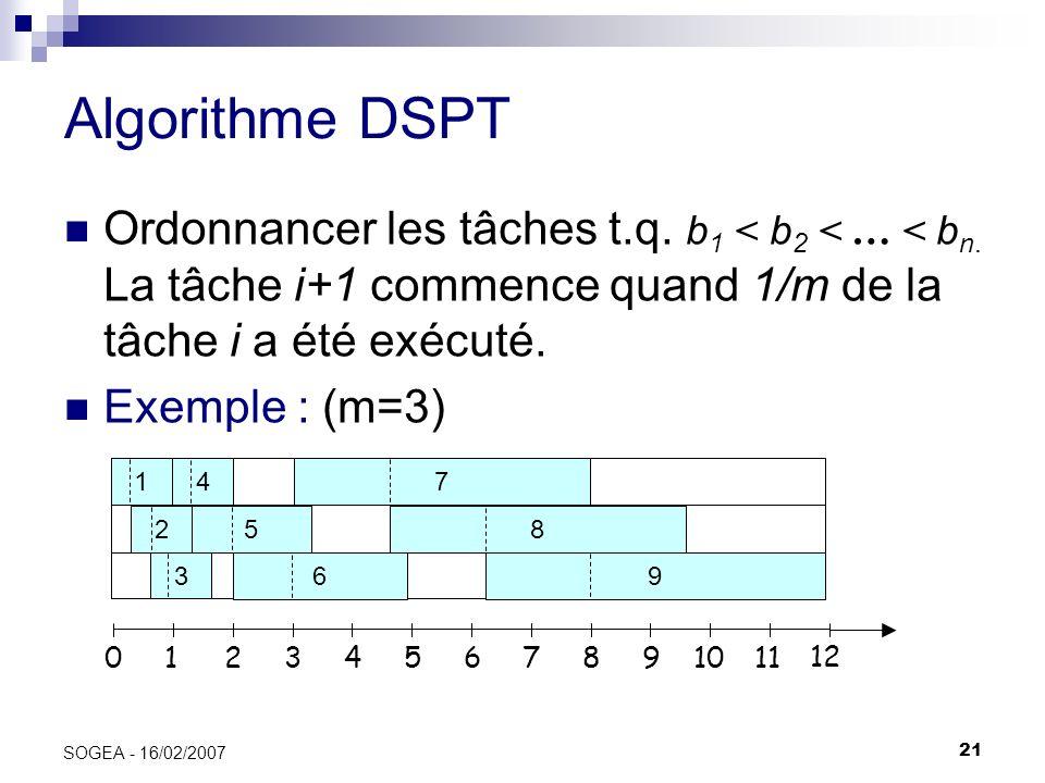 21 SOGEA - 16/02/2007 Algorithme DSPT Ordonnancer les tâches t.q. b 1 < b 2 < … < b n. La tâche i+1 commence quand 1/m de la tâche i a été exécuté. Ex