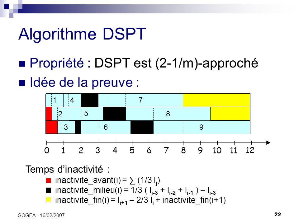 22 SOGEA - 16/02/2007 Algorithme DSPT Propriété : DSPT est (2-1/m)-approché Idée de la preuve : 0123456789 10 11 12 1 2 3 5 6 7 8 9 4 Temps dinactivit