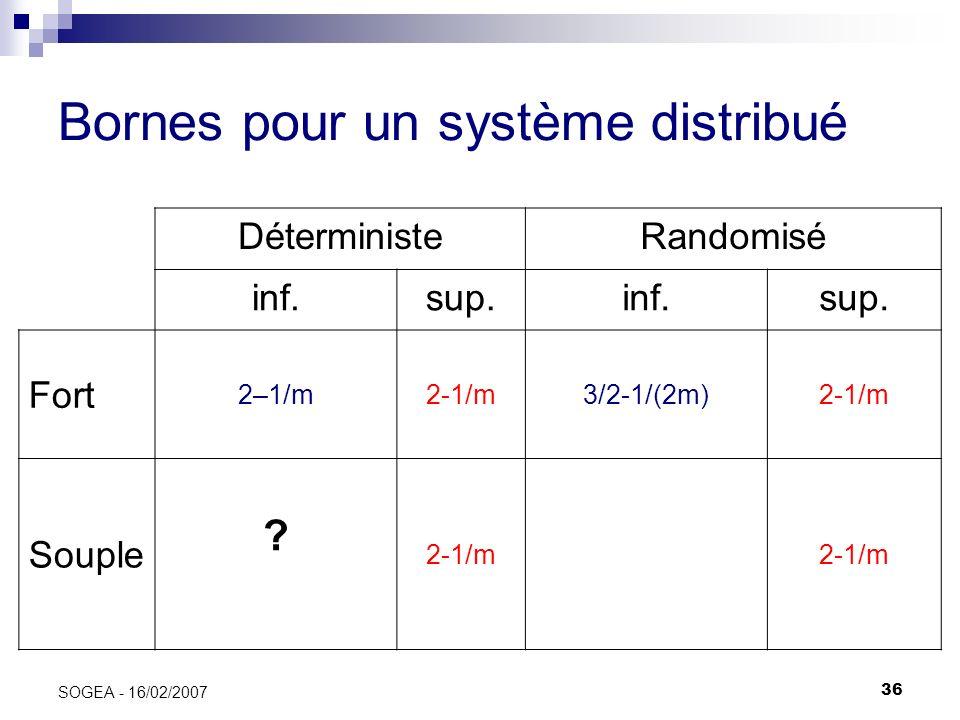 36 SOGEA - 16/02/2007 Bornes pour un système distribué DéterministeRandomisé inf.sup.inf.sup. Fort 2–1/m2-1/m3/2-1/(2m)2-1/m Souple ? 2-1/m