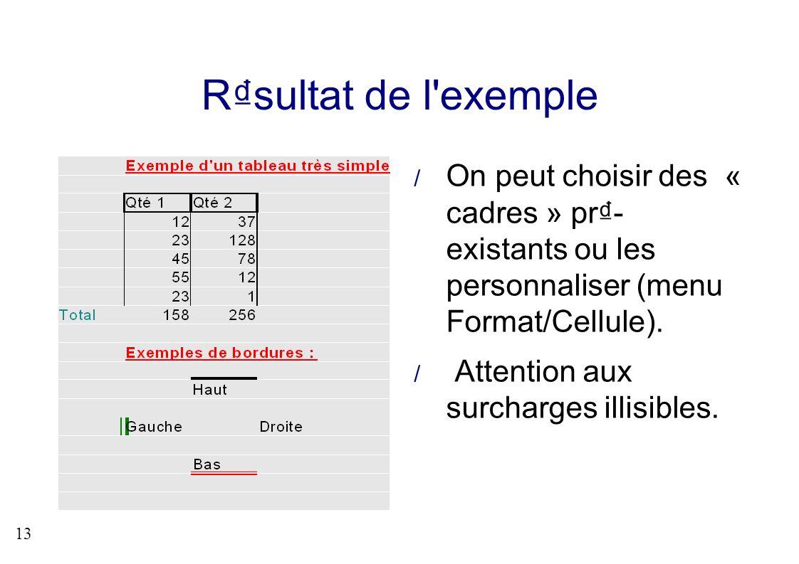 13 Rsultat de l'exemple On peut choisir des « cadres » pr- existants ou les personnaliser (menu Format/Cellule). Attention aux surcharges illisibles.