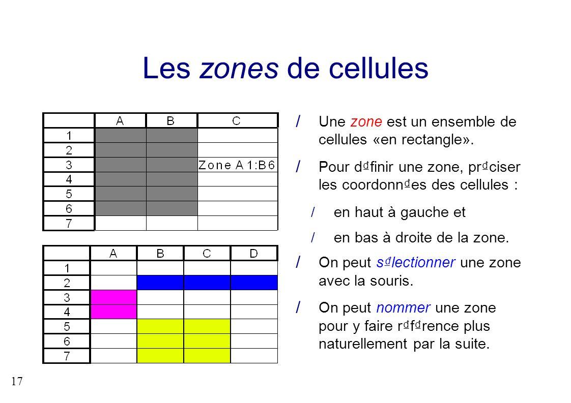17 Les zones de cellules Une zone est un ensemble de cellules «en rectangle». Pour dfinir une zone, prciser les coordonnes des cellules : en haut à ga