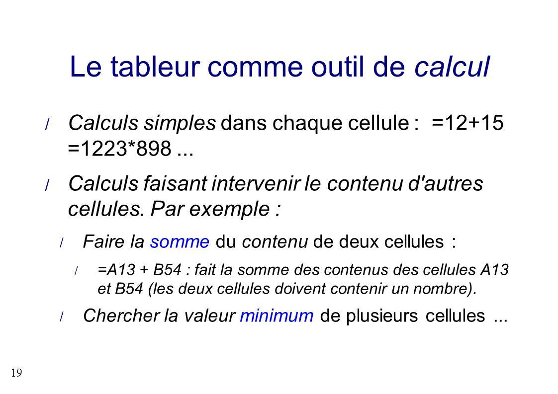 19 Le tableur comme outil de calcul Calculs simples dans chaque cellule : =12+15 =1223*898... Calculs faisant intervenir le contenu d'autres cellules.