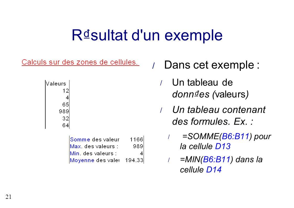 21 Rsultat d'un exemple Dans cet exemple : Un tableau de donnes (valeurs) Un tableau contenant des formules. Ex. : =SOMME(B6:B11) pour la cellule D13