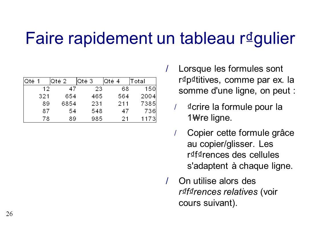 26 Faire rapidement un tableau rgulier Lorsque les formules sont rptitives, comme par ex. la somme d'une ligne, on peut : crire la formule pour la 1 r