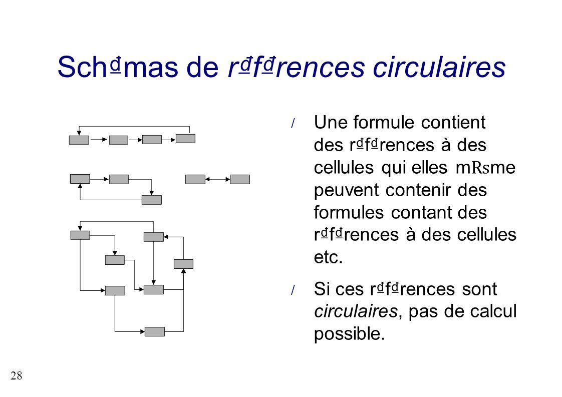 28 Schmas de rfrences circulaires Une formule contient des rfrences à des cellules qui elles m me peuvent contenir des formules contant des rfrences à